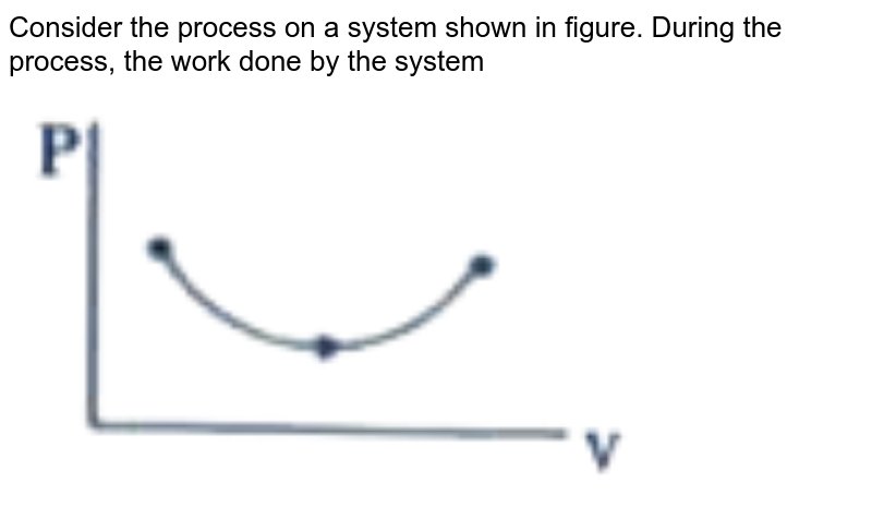 """Consider the process on a system shown in figure. During the process, the work done by the system <br> <img src=""""https://doubtnut-static.s.llnwi.net/static/physics_images/AKS_DOC_OBJ_PHY_XI_V01_C_C13_E01_108_Q01.png"""" width=""""80%"""">"""