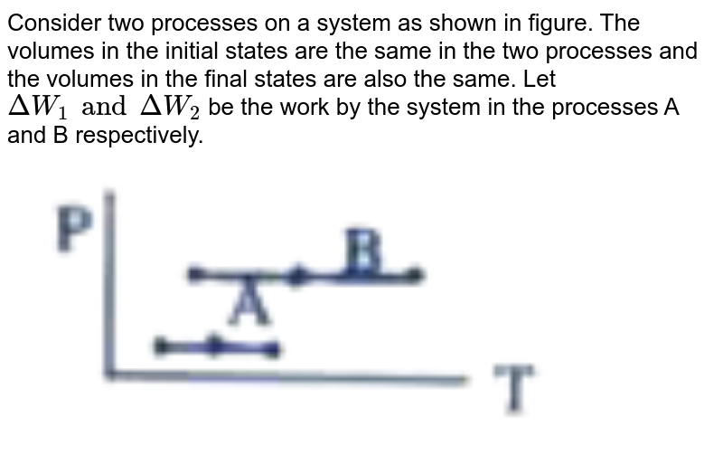 """Consider two processes on a system as shown in figure. The volumes in the initial states are the same in the two processes and the volumes in the final states are also the same. Let `DeltaW_(1) and DeltaW_(2)` be the work by the system in the processes A and B respectively.<br> <img src=""""https://doubtnut-static.s.llnwi.net/static/physics_images/AKS_DOC_OBJ_PHY_XI_V01_C_C13_E01_110_Q01.png"""" width=""""80%"""">"""