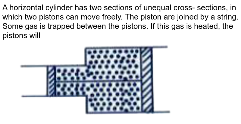 """A horizontal cylinder has two sections of unequal cross- sections, in which two pistons can move freely. The piston are joined by a string. Some gas is trapped between the pistons. If this gas is heated, the pistons will <br> <img src=""""https://doubtnut-static.s.llnwi.net/static/physics_images/AKS_DOC_OBJ_PHY_XI_V01_C_C13_E01_112_Q01.png"""" width=""""80%"""">"""