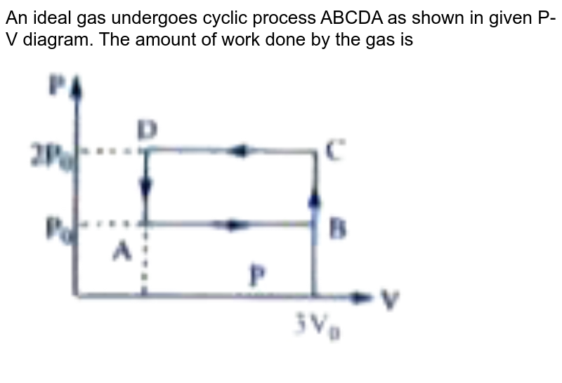 """An ideal gas undergoes cyclic process ABCDA as shown in given P-V diagram. The amount of work done by the gas is <br> <img src=""""https://doubtnut-static.s.llnwi.net/static/physics_images/AKS_DOC_OBJ_PHY_XI_V01_C_C13_E01_123_Q01.png"""" width=""""80%"""">"""
