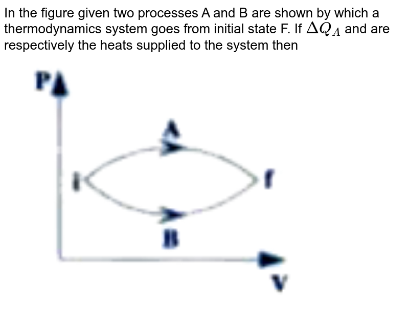 """In the figure given two processes A and B are shown by which a thermodynamics system goes from initial state F. If `DeltaQ_(A)` and are respectively the heats supplied to the system then <br> <img src=""""https://doubtnut-static.s.llnwi.net/static/physics_images/AKS_DOC_OBJ_PHY_XI_V01_C_C13_E04_020_Q01.png"""" width=""""80%"""">"""