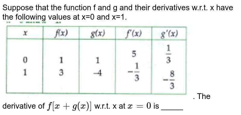 """Suppose that the function f and g and their derivatives w.r.t. x have the following values at x=0 and x=1. <br> <img src=""""https://doubtnut-static.s.llnwi.net/static/physics_images/CHT_MK_JYO_MAT_XII_P2_V1_C01_S02_006_Q01.png"""" width=""""80%"""">. The derivative of `f[x + g(x)]` w.r.t. x at `x=0` is _____"""