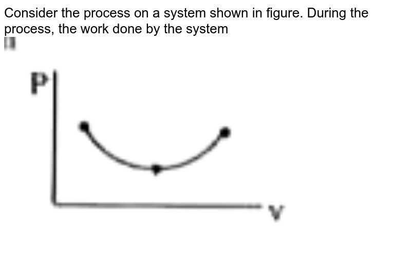 """Consider the process on a system shown in  figure. During the process, the work done by the system <br> <img src=""""https://doubtnut-static.s.llnwi.net/static/physics_images/AKS_NEO_CAO_PHY_XI_V01_PMH_C13_E01_084_Q01.png"""" width=""""80%"""">"""