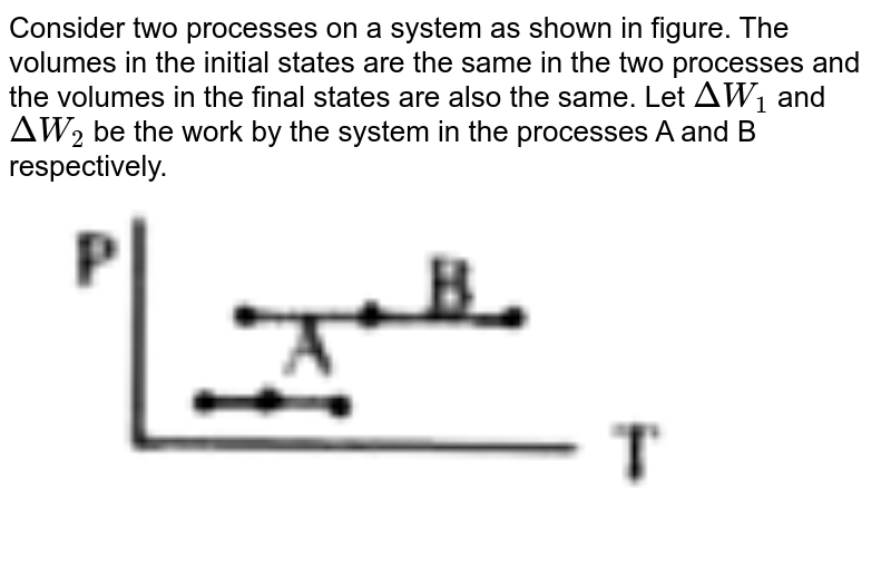 """Consider two processes on a system as shown  in figure. The volumes in the initial states are the same in the two processes and the volumes in the final states are also the same. Let `DeltaW_(1)` and `DeltaW_(2)`  be the work by the system in the processes A and B respectively. <br> <img src=""""https://doubtnut-static.s.llnwi.net/static/physics_images/AKS_NEO_CAO_PHY_XI_V01_PMH_C13_E01_086_Q01.png"""" width=""""80%"""">"""