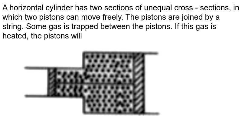 """A horizontal cylinder has two sections of  unequal cross - sections, in which two pistons can move freely. The pistons are joined by a string. Some gas is trapped between the pistons. If this gas is heated, the pistons will  <br> <img src=""""https://doubtnut-static.s.llnwi.net/static/physics_images/AKS_NEO_CAO_PHY_XI_V01_PMH_C13_E01_088_Q01.png"""" width=""""80%"""">"""