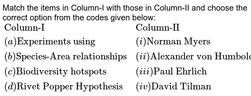 """Match the items in Column-I with those in Column-II and choose the correct option from the codes given below: <br> `{:(""""Column-I"""",""""Column-II""""),((a)""""Experiments using"""",(i)""""Norman Myers""""),((b)""""Species-Area relationships"""",(ii)""""Alexander von Humboldt""""),((c)""""Biodiversity hotspots"""",(iii)""""Paul Ehrlich""""),((d)""""Rivet Popper Hypothesis"""",(iv)""""David Tilman""""):}`"""