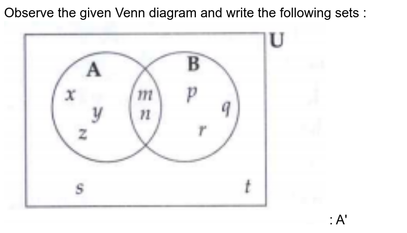 """Observe the given Venn diagram and write the following sets : <br> <img src=""""https://doubtnut-static.s.llnwi.net/static/physics_images/CHT_MK_MAT_IX_P1_C01_S04_005_Q01.png"""" width=""""80%""""> : A'"""