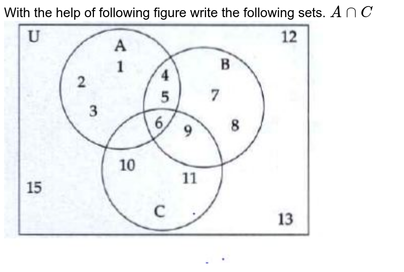 """With the help of following figure write the following sets. `A nnC`<br><img src=""""https://doubtnut-static.s.llnwi.net/static/physics_images/CHT_MK_MAT_IX_P1_MP_01_E08_004_Q01.png"""" width=""""80%"""">"""
