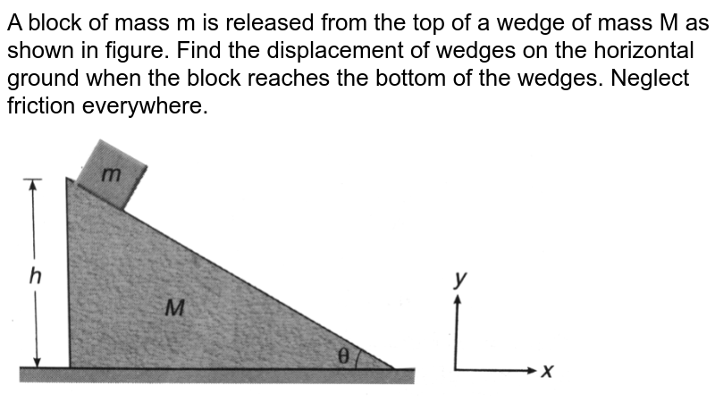 """A block of mass m is released from the top of a wedge of mass M as shown in figure. Find the displacement of wedges on the horizontal ground when the block reaches the bottom of the wedges. Neglect friction everywhere. <br> <img src=""""https://d10lpgp6xz60nq.cloudfront.net/physics_images/DCP_V02_CH11_S01_033_Q01.png"""" width=""""80%"""">"""