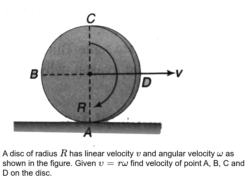 """<img src=""""https://d10lpgp6xz60nq.cloudfront.net/physics_images/DCP_V02_C12_S01_019_Q01.png"""" width=""""80%""""> <br> A disc of radius `R` has linear velocity `v` and angular velocity `omega` as shown in the figure. Given `upsilon=romega` find velocity of point A, B, C and D on the disc."""