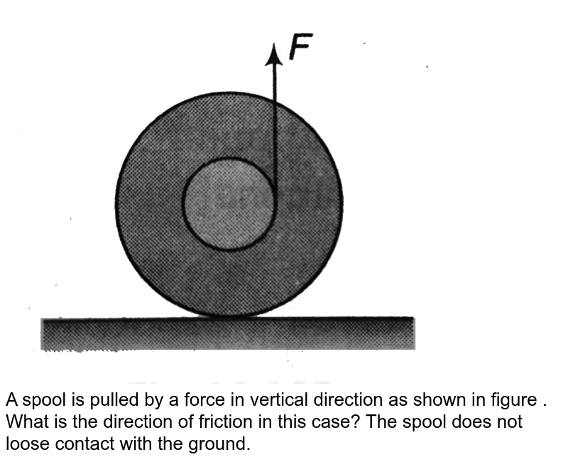 """<img src=""""https://d10lpgp6xz60nq.cloudfront.net/physics_images/DCP_V02_C12_E01_052_Q01.png"""" width=""""80%""""> <br> A spool is pulled by a force in vertical direction as shown in figure . What is the direction of friction in this case? The spool does not loose contact with the ground."""
