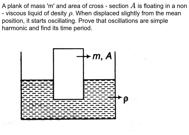 """A plank of mass 'm' and area of cross - section `A` is floating in a non - viscous liquid of desity `rho`. When displaced slightly from the mean position, it starts oscillating. Prove that oscillations are simple harmonic and find its time period. <br> <img src=""""https://d10lpgp6xz60nq.cloudfront.net/physics_images/DCP_VO2_C14_S01_039_Q01.png"""" width=""""80%"""">"""