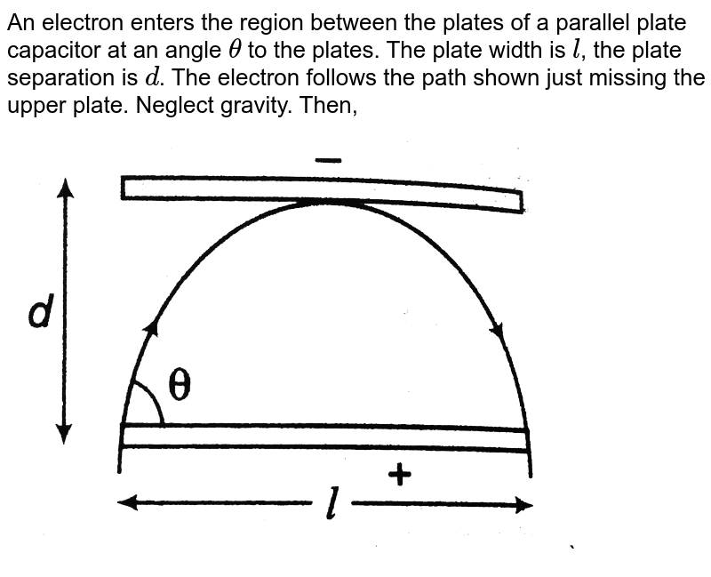 """An electron enters the region between the plates of a parallel plate capacitor at an angle `theta` to the plates. The plate width is `l`, the plate separation is `d`. The electron follows the path shown just missing the upper plate. Neglect gravity. Then, <br> <img src=""""https://d10lpgp6xz60nq.cloudfront.net/physics_images/DCP_VOL_4_C25_E01_037_Q01.png"""" width=""""80%"""">`"""