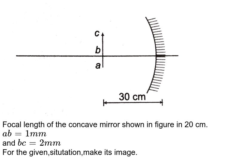 """<img src=""""https://d10lpgp6xz60nq.cloudfront.net/physics_images/DCP_V05_C30_S01_016_Q01.png"""" width=""""80%""""> <br> Focal length of the concave mirror shown in figure in 20 cm.<br> `ab=1mm ` <br>  and `bc=2mm` <br>  For the given,situtation,make its image."""