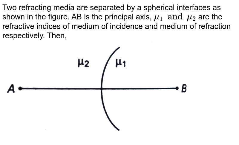 """Two refracting media are separated by a spherical interfaces as shown in the figure. AB is the principal axis, `mu_1 and mu_2` are the refractive indices of medium of incidence and medium of refraction respectively. Then, <br> <img src=""""https://d10lpgp6xz60nq.cloudfront.net/physics_images/DCP_V05_C31_E01_158_Q01.png"""" width=""""80%"""">"""