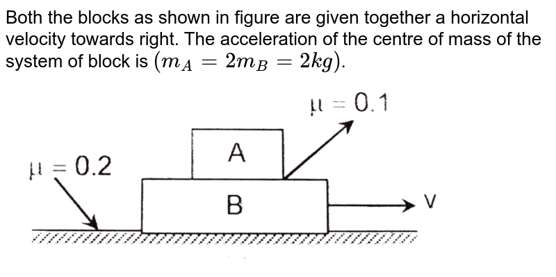 """Both the blocks as shown in figure are given together a horizontal velocity towards right. The acceleration of the centre of mass of the system of block is `(m_(A) = 2m_(B) = 2kg)`. <br> <img src=""""https://d10lpgp6xz60nq.cloudfront.net/physics_images/FIT_JEE_FT_I_P5_E01_253_Q01.png"""" width=""""80%"""">"""