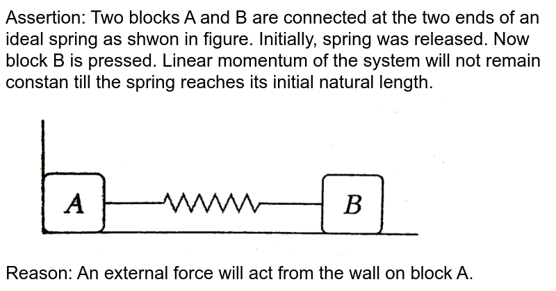 """Assertion: Two blocks A and B are connected at the two ends of an ideal spring as shwon in figure. Initially, spring was released. Now block B is pressed. Linear momentum of the system will not remain constan till the spring reaches its initial natural length. <br> <img src=""""https://d10lpgp6xz60nq.cloudfront.net/physics_images/ARH_NEET_PHY_OBJ_V01_C08_E01_141_Q01.png"""" width=""""80%""""> <br> Reason: An external force will act from the wall on block A."""
