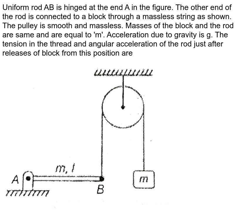 """Uniform rod AB is hinged at the end A in the figure. The other end of the rod is connected to a block through a massless string as shown. The pulley is smooth and massless. Masses of the block and the rod are same and are equal to 'm'. Acceleration due to gravity is g. The tension in the thread and angular acceleration of the rod just after releases of block from this position are <br> <img src=""""https://d10lpgp6xz60nq.cloudfront.net/physics_images/MPP_PHY_C08_E01_123_Q01.png"""" width=""""80%"""">"""