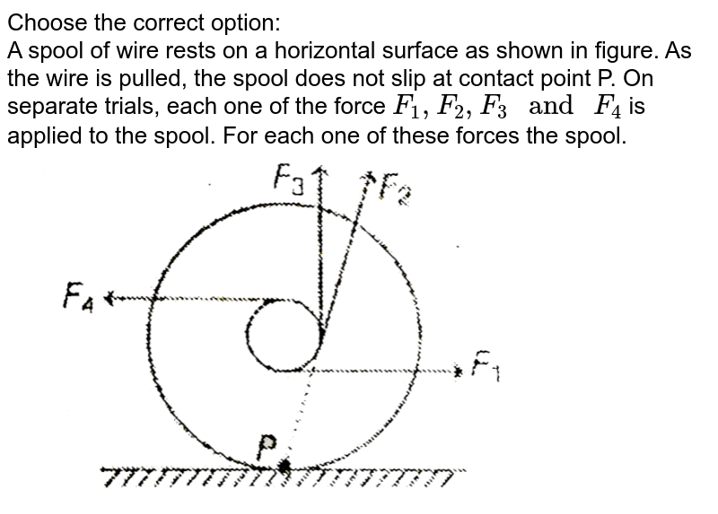 """Choose the correct option: <br> A spool of wire rests on a horizontal surface as shown in figure. As the wire is pulled, the spool does not slip at contact point P. On separate trials, each one of the force `F_(1),F_(2),F_(3) """" and """" F_(4)` is applied to the spool. For each one of these forces the spool. <br> <img src=""""https://d10lpgp6xz60nq.cloudfront.net/physics_images/MPP_PHY_C08_E01_154_Q01.png"""" width=""""80%"""">"""