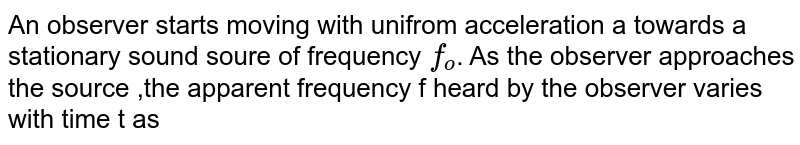 An observer starts moving with unifrom acceleration a towards a stationary sound soure of frequency `f_(o)`. As the observer approaches the source ,the apparent frequency f heard by the observer varies with time t as