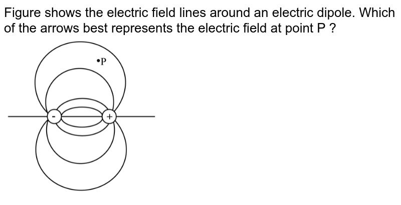 """Figure shows the electric field lines around an electric dipole. Which of the arrows best represents the electric field at point P ? <br> <img src=""""https://haygot.s3.amazonaws.com/questions/125094.png""""width=""""40%"""">"""