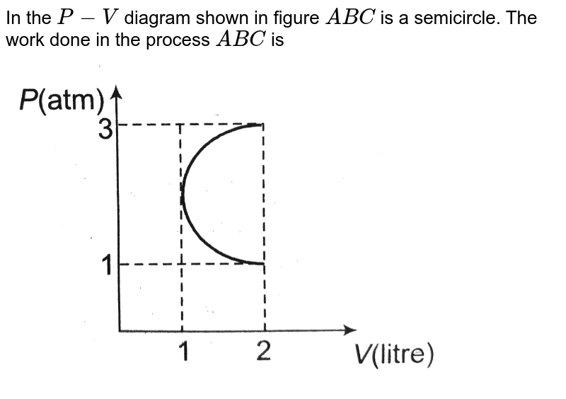"""In the `P-V` diagram shown in figure `ABC` is a semicircle. The work done in the process `ABC` is <br> <img src=""""https://d10lpgp6xz60nq.cloudfront.net/physics_images/A2Z_XI_C12_E01_323_Q01.png"""" width=""""80%"""">"""