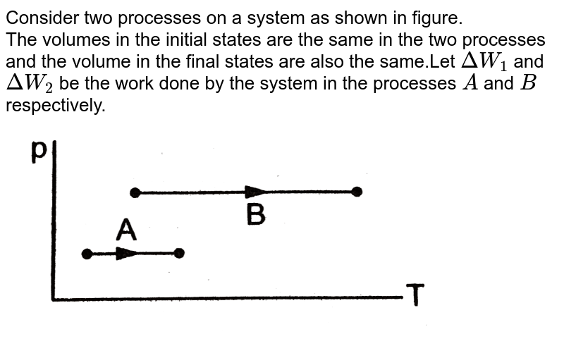 """Consider two processes on a system as shown in figure.<br> The volumes in the initial states are the same in the two processes and the volume in the final states are also the same.Let `DeltaW_(1)` and `DeltaW_(2)` be the work done by the system in the processes `A` and `B` respectively. <br>  <img src=""""https://d10lpgp6xz60nq.cloudfront.net/physics_images/HCV_VOL2_C26_E01_008_Q01.png"""" width=""""80%"""">"""