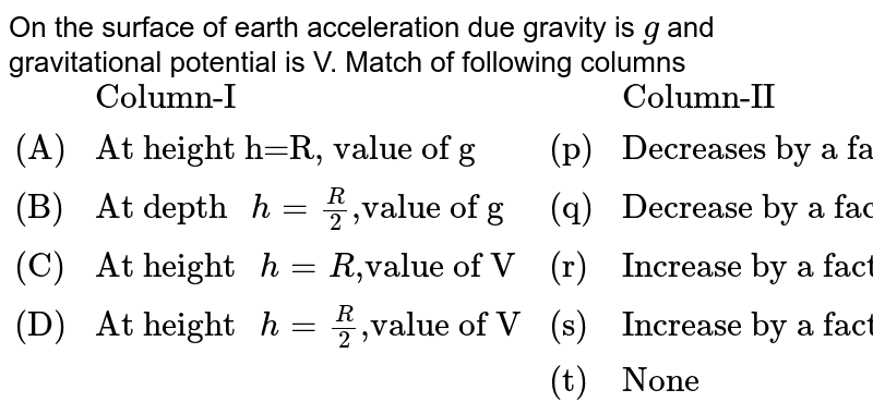 """On the surface of earth acceleration due gravity is `g` and gravitational potential is V. Match of following columns <br> `{:(,""""Column-I"""",,""""Column-II""""),(""""(A)"""",""""At height h=R, value of g"""",""""(p)"""",""""Decreases by a factor"""" (1)/(4)),(""""(B)"""",""""At depth """" h =(R)/(2)"""","""" """"value of g"""",""""(q)"""",""""Decrease by a factor"""" (1)/(2)),(""""(C)"""",""""At height """"h=R"""",""""""""value of V"""",""""(r)"""",""""Increase by a factor"""" (11)/(8)),(""""(D)"""",""""At height """"h=(R)/(2)"""","""" """"value of V"""",""""(s)"""",""""Increase by a factor 2""""),(,,""""(t)"""",""""None""""):}`"""