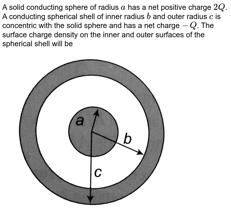 """A solid conducting sphere of radius `a` has a net positive charge `2Q`. A conducting spherical shell of inner radius `b` and outer radius `c` is concentric with the solid sphere and has a net charge `-Q`. The surface charge density on the inner and outer surfaces of the spherical shell will be <br> <img src=""""https://d10lpgp6xz60nq.cloudfront.net/physics_images/BMS_OBJ_XII_C01_E01_309_Q01.png"""" width=""""80%"""">"""