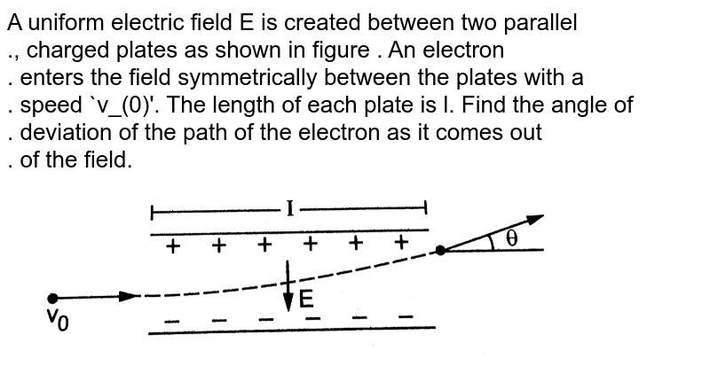 """A uniform electric field E is created between two parallel <br> ., charged plates as shown in figure . An electron <br> . enters the field symmetrically between the plates with a <br> . speed `v_(0)'. The length of each plate is l. Find the angle of <br> . deviation of the path of the electron as it comes out <br> . of the field. <br> <img src=""""https://d10lpgp6xz60nq.cloudfront.net/physics_images/HCV_VOL2_C29_S01_018_Q01.png"""" width=""""80%"""">"""