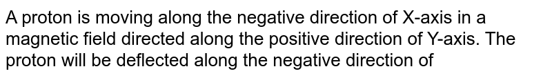 A proton is moving along the negative direction of X-axis in a magnetic field directed along the positive direction of Y-axis. The proton will be deflected along the negative direction of