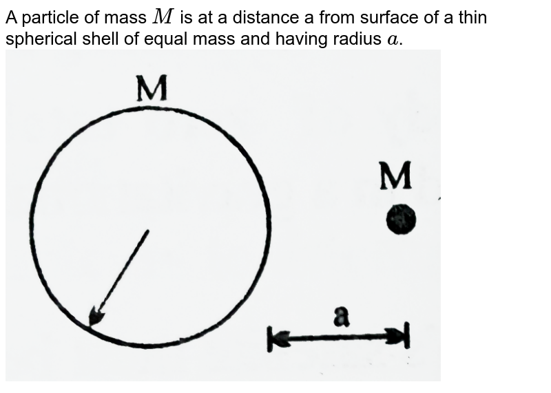"""A particle of mass `M` is at a distance a from surface of a thin spherical shell of equal mass and having radius `a`. <br> <img src=""""https://d10lpgp6xz60nq.cloudfront.net/physics_images/NG_PHY_MEC_V01_C05_E01_005_Q01.png"""" width=""""80%"""">"""