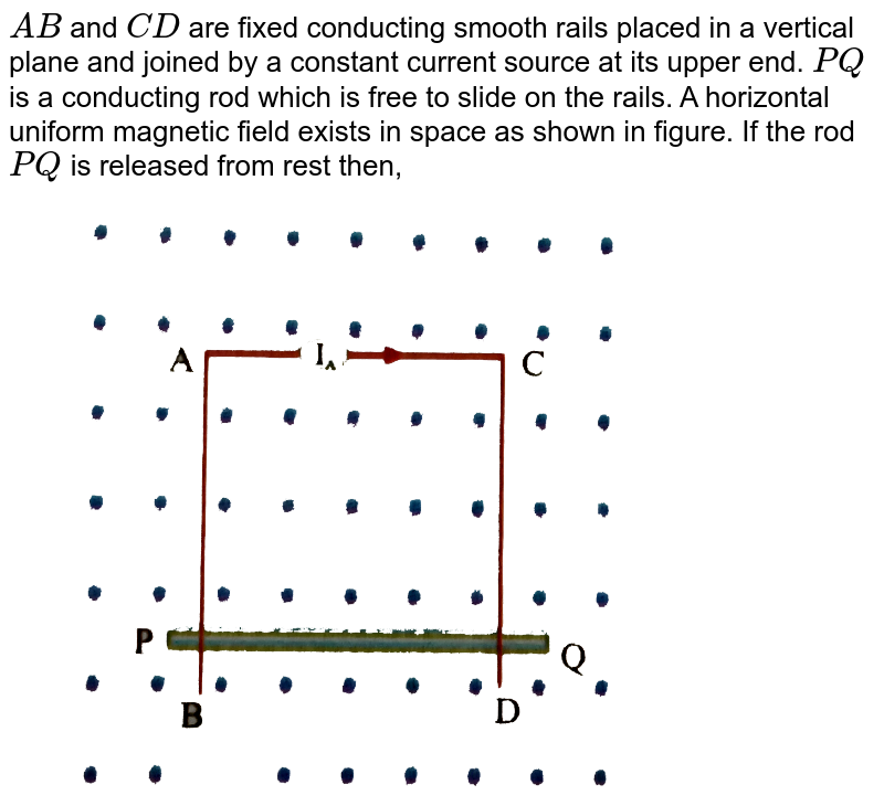 """`AB` and `CD` are fixed conducting smooth rails placed in a vertical plane and joined by a constant current source at its upper end. `PQ` is a conducting rod which is free to slide on the rails. A horizontal uniform magnetic field exists in space as shown in figure. If the rod `PQ` is released from rest then,  <br> <img src=""""https://d10lpgp6xz60nq.cloudfront.net/physics_images/NAR_PHY_XII_V04_C01_E01_024_Q01.png"""" width=""""80%"""">"""