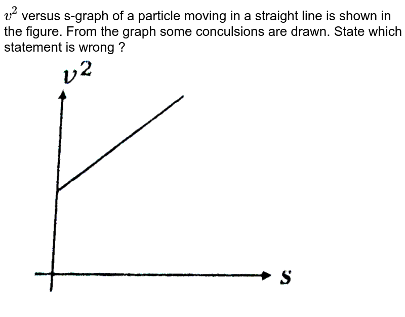 """`v^(2)` versus s-graph of a particle moving in a straight line is shown in the figure. From the graph some conculsions are drawn. State which statement is wrong ? <br> <img src=""""https://d10lpgp6xz60nq.cloudfront.net/physics_images/ARH_NEET_PHY_OBJ_V01_C03_E01_087_Q01.png"""" width=""""80%"""">"""