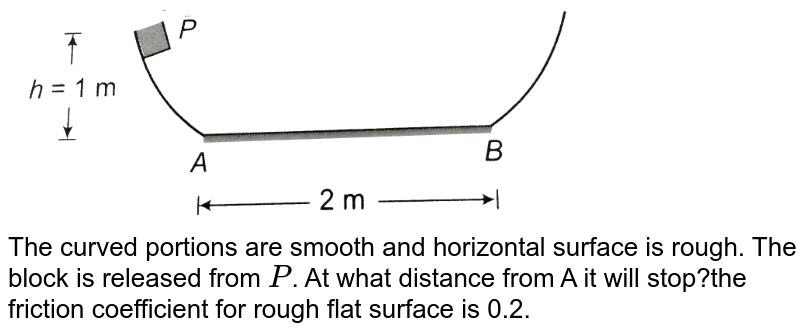 """<img src=""""https://d10lpgp6xz60nq.cloudfront.net/physics_images/CPS_V01_C08_E01_068_Q01.png"""" width=""""80%""""> <br> The curved portions are smooth and horizontal surface is rough. The block is released from `P`. At what distance from A it will stop?the friction coefficient for rough flat surface is 0.2."""