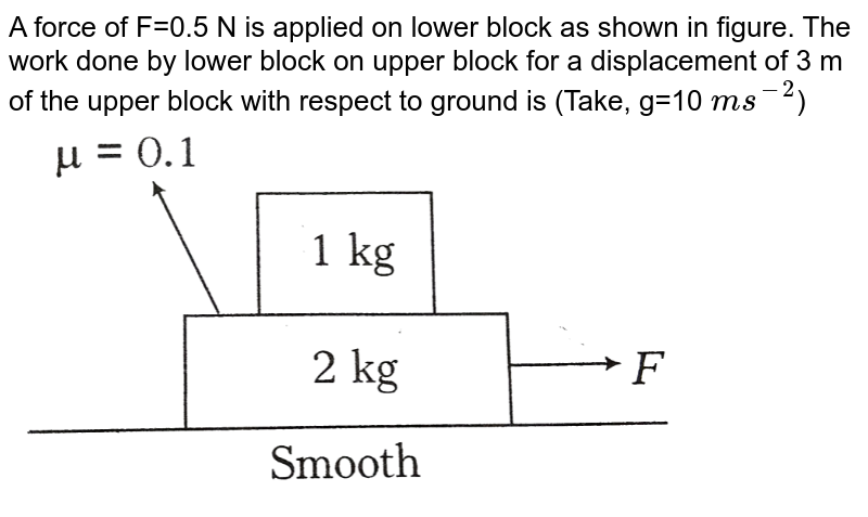 """A force of F=0.5 N is applied on lower block as shown in figure. The work done by lower block on upper block for a displacement of 3 m of the upper block with respect to ground is (Take, g=10 `ms^(-2)`) <br> <img src=""""https://d10lpgp6xz60nq.cloudfront.net/physics_images/ARH_NEET_PHY_OBJ_V01_C06_E01_126_Q01.png"""" width=""""80%"""">"""