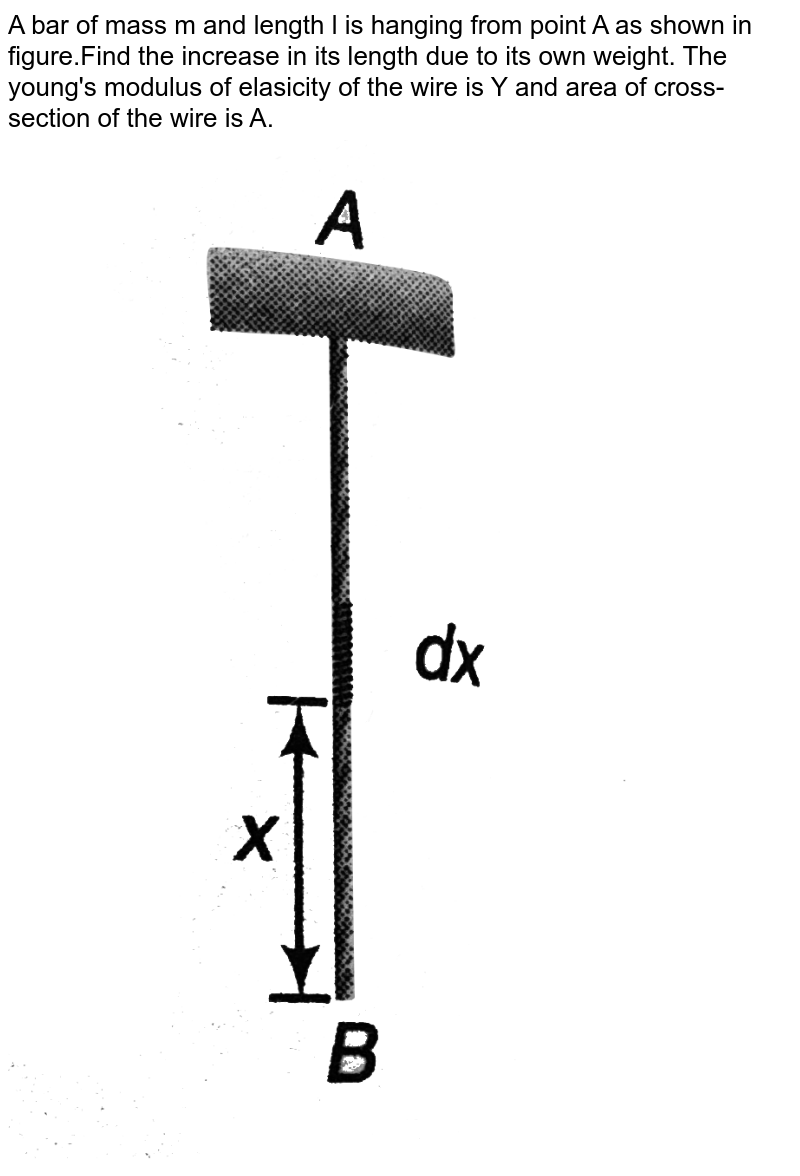 """A bar of mass m and length l is hanging from point A as shown in figure.Find the increase in its length due to its own weight. The young's modulus of elasicity of the wire is Y and area of cross-section of the wire is A.<br><img src=""""https://d10lpgp6xz60nq.cloudfront.net/physics_images/DCP_VO2_C15_SO1_005_Q01.png"""" width=""""80%"""">"""