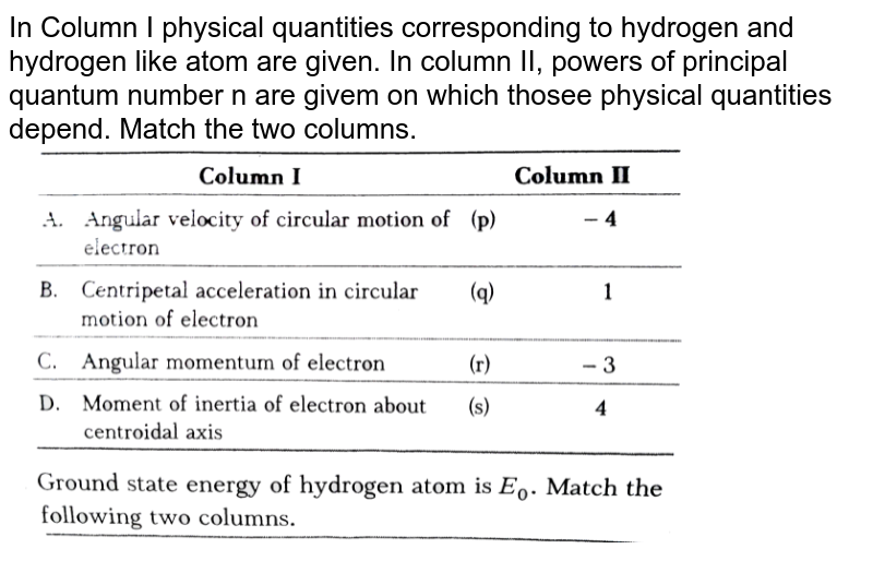 """In Column I physical quantities corresponding to hydrogen and hydrogen like atom are given. In column II, powers of principal quantum number n are givem on which thosee physical quantities depend. Match the two columns.<br> <img src=""""https://d10lpgp6xz60nq.cloudfront.net/physics_images/ARH_NEET_PHY_OBJ_V02_C12_E01_219_Q01.png"""" width=""""80%"""">"""