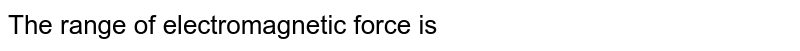 The range of electromagnetic force is