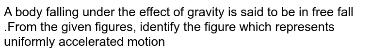 A body falling under the effect of gravity is said to be in free fall .From the given figures, identify the figure which represents uniformly accelerated motion