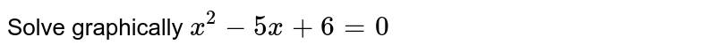 Solve graphically ` x^(2)- 5x + 6=0 `