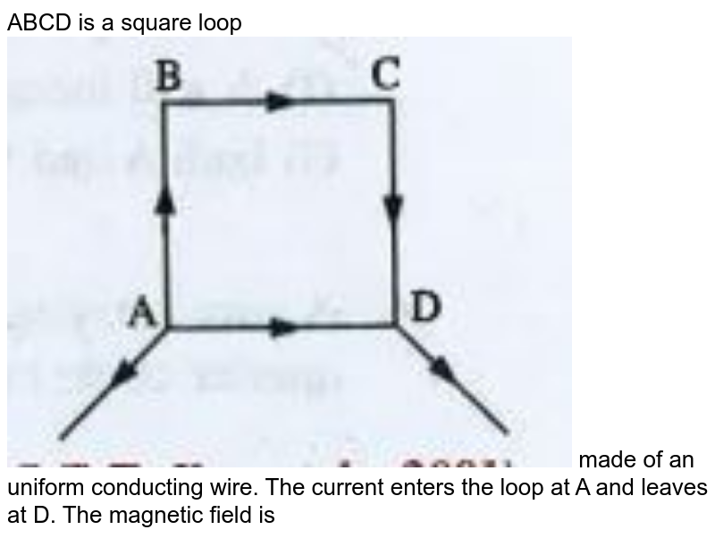 """ABCD is a square loop <br><img src=""""https://doubtnut-static.s.llnwi.net/static/physics_images/DIN_RJE_KAR_CET_PHY_C13_E02_029_Q01.png"""" width=""""80%""""> made of an uniform conducting wire. The current enters the loop at A and leaves at D. The magnetic field is"""