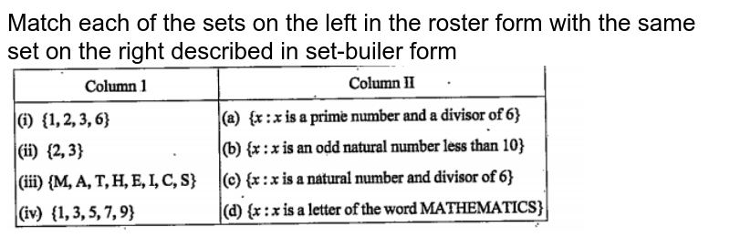 """Match each of the sets on the left in the roster form with the same set on the right described in set-builer form <br> <img src=""""https://doubtnut-static.s.llnwi.net/static/physics_images/ANE_PMP_MAT_0XI_C01_S01_036_Q01.png"""" width=""""80%"""">"""
