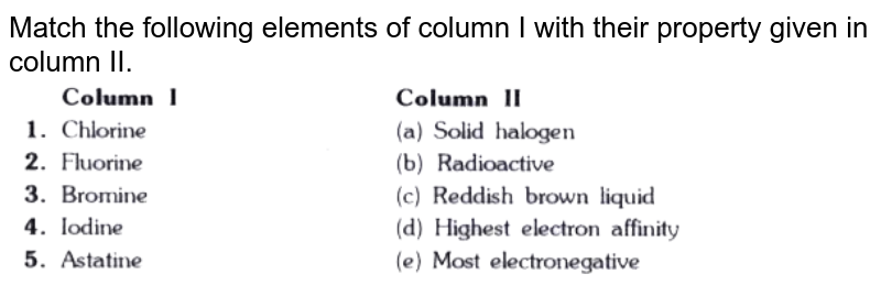 """Match the following elements of column I with their property given in column II.  <br> <img src=""""https://doubtnut-static.s.llnwi.net/static/physics_images/EVR_BLK_ISCE_CHE_X_C01_E04_007_Q01.png"""" width=""""80%"""">"""