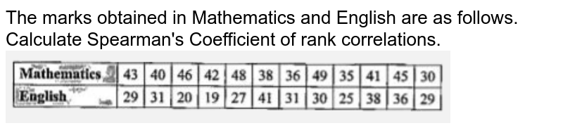 """The  marks obtained in Mathematics and English are as follows. Calculate Spearman's Coefficient of rank correlations. <br> <img src=""""https://d10lpgp6xz60nq.cloudfront.net/physics_images/VVA_ISC_MAT_XI_MTP_14_E01_053_Q01.png"""" width=""""80%"""">"""