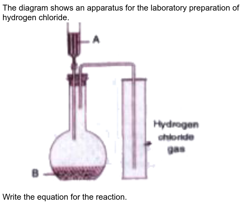 """The diagram shows an apparatus for the laboratory preparation of hydrogen chloride. <br> <img src=""""https://doubtnut-static.s.llnwi.net/static/physics_images/EVR_BLK_ICSE_CHE_X_C08_E03_025_Q01.png"""" width=""""80%"""">  <br> Write the equation for the reaction."""