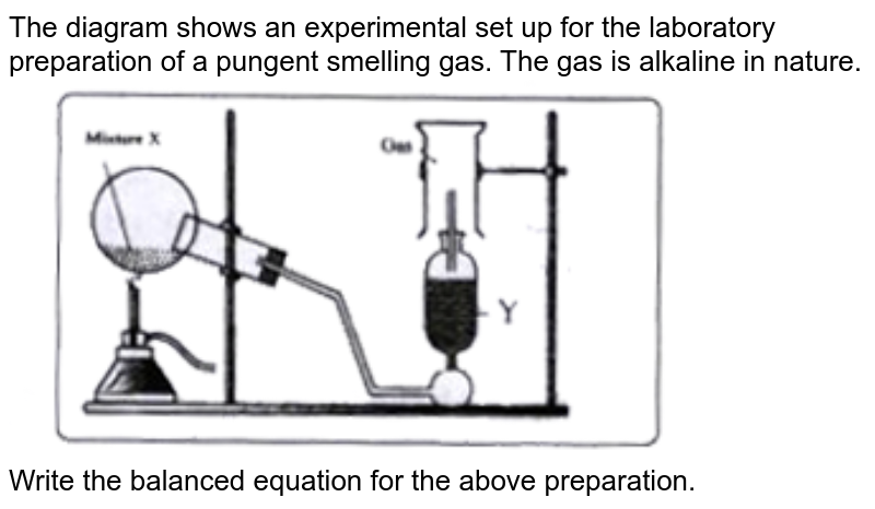 """The diagram shows an experimental set up for the laboratory preparation of a pungent smelling gas. The gas is alkaline in nature. <br> <img src=""""https://doubtnut-static.s.llnwi.net/static/physics_images/EVR_BLK_ICSE_CHE_X_C09_E03_038_Q01.png"""" width=""""80%"""">  <br> Write the balanced equation for the above preparation."""