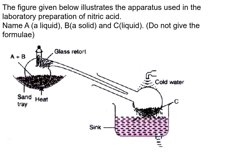 """The figure given below illustrates the apparatus used in the laboratory preparation of nitric acid. <br> Name A (a liquid), B(a solid) and C(liquid). (Do not give the formulae) <br> <img src=""""https://doubtnut-static.s.llnwi.net/static/physics_images/EVR_BLK_ICSE_CHE_X_C10_E05_013_Q01.png"""" width=""""80%"""">"""