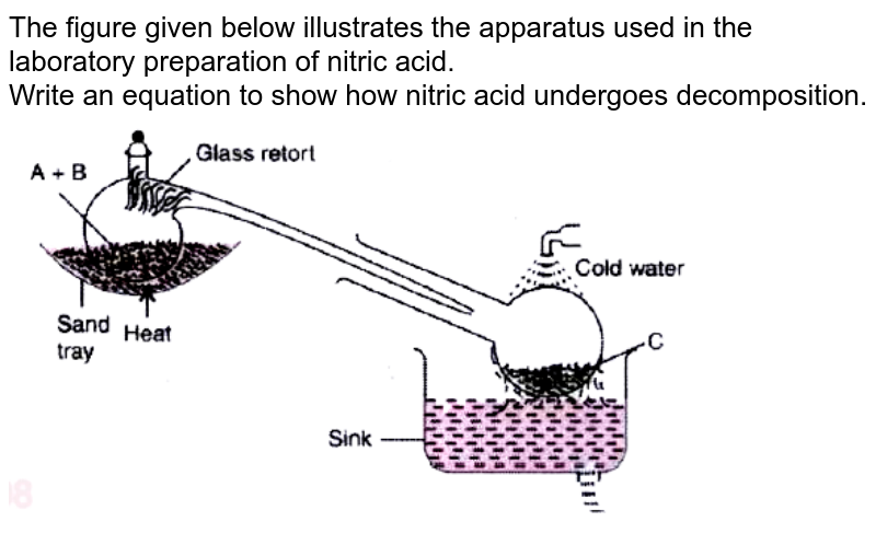 """The figure given below illustrates the apparatus used in the laboratory preparation of nitric acid. <br> Write an equation to show how nitric acid undergoes decomposition. <br> <img src=""""https://doubtnut-static.s.llnwi.net/static/physics_images/EVR_BLK_ICSE_CHE_X_C10_E05_014_Q01.png"""" width=""""80%"""">"""