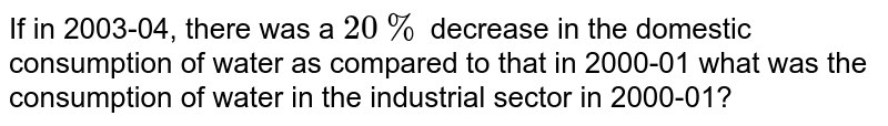 If in 2003-04, there was a `20%` decrease in the domestic consumption of water as compared to that in 2000-01 what was the consumption of water in the industrial sector in 2000-01?